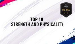 Акинфенва — самый сильный игрок FIFA 19, Нзонзи и Халк в топ-5 по физике
